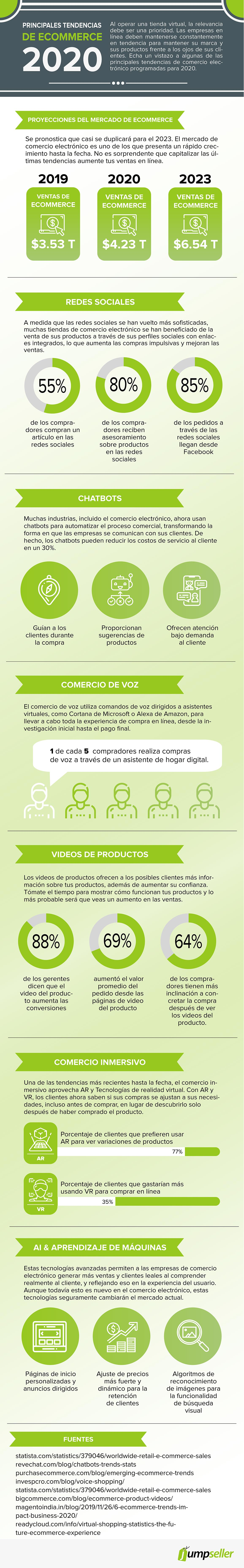 ecommerce-trends2020-PT-01